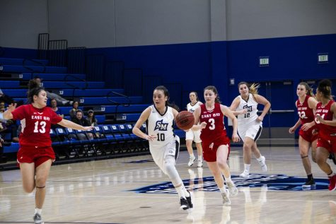 Cougars reach semifinals, fall to rival UCSD 70-63