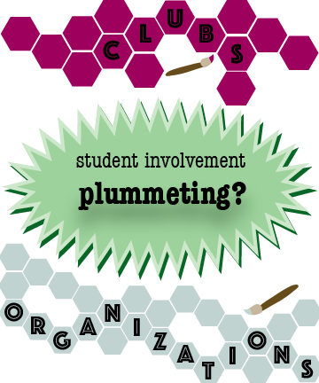 Student involvement in campus organizations has decreased during the pandemic.