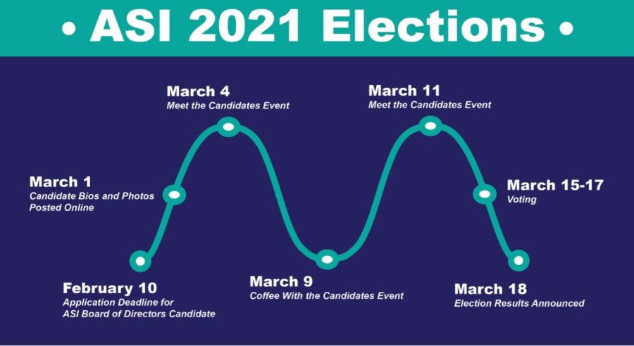 ASI held several events of the last few weeks in preparation for their upcoming elections.